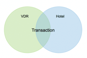 cl-venn-diagram